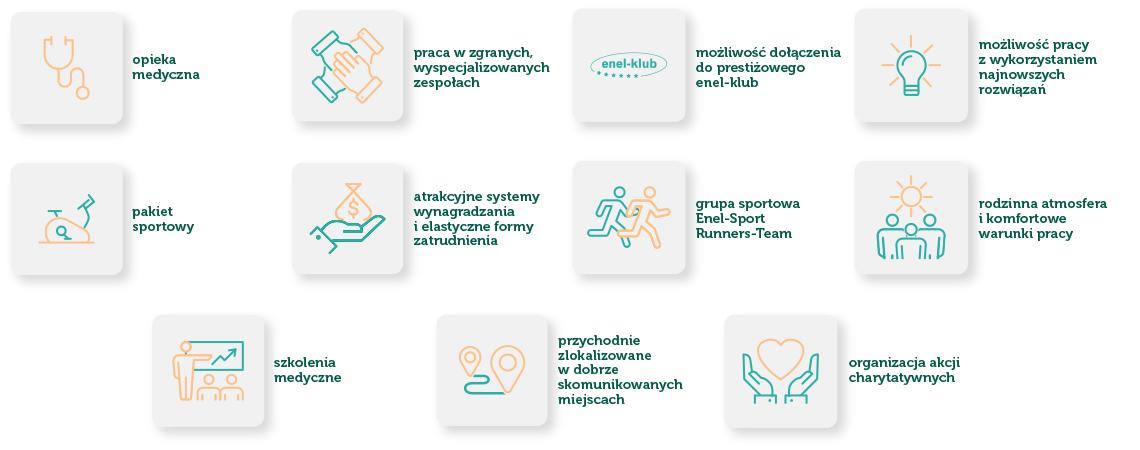 Benefity dla kadry lekarskiej enelmed