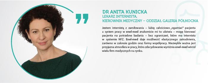 Anita Kunicka