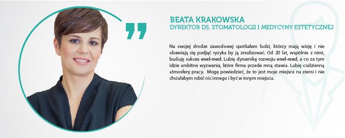 Beata Krakowska
