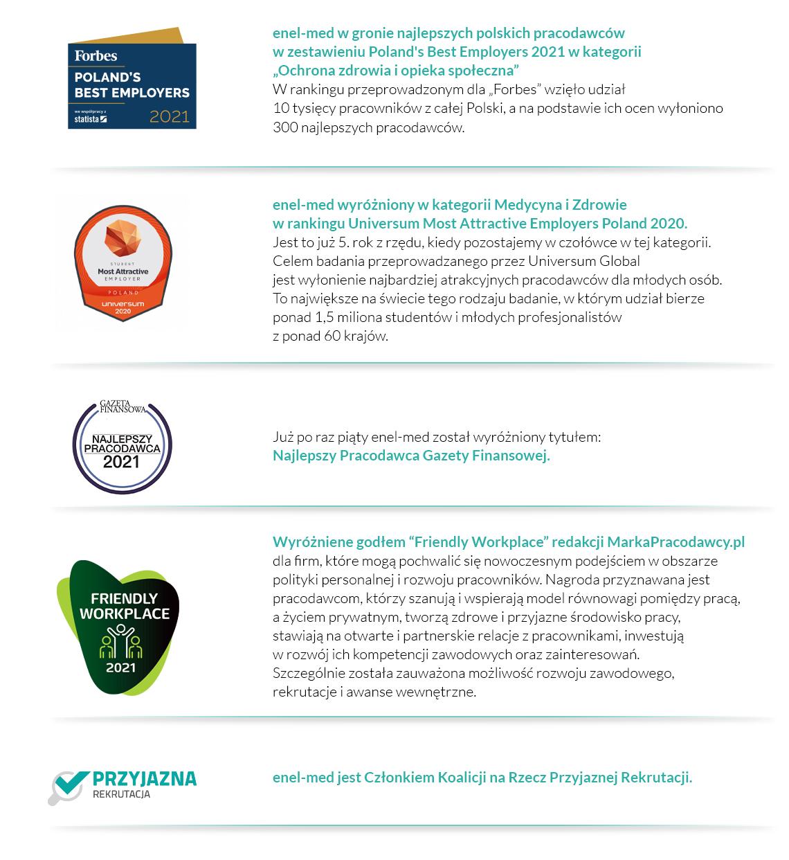 nagrody i wyróżnienia dla enel-med  2021